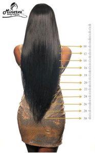 weave length chart
